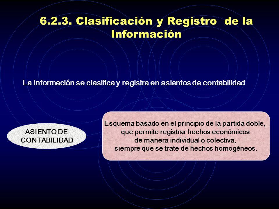 6.2.2. Recolección o Captura de Información INFORMACIÓN LENGUAJE COMÚN (PROPIO DE LA OPERACIÓN) TRADUCIDA A LENGUAJE CONTABLE (EN FORMA DE ASIENTOS DE
