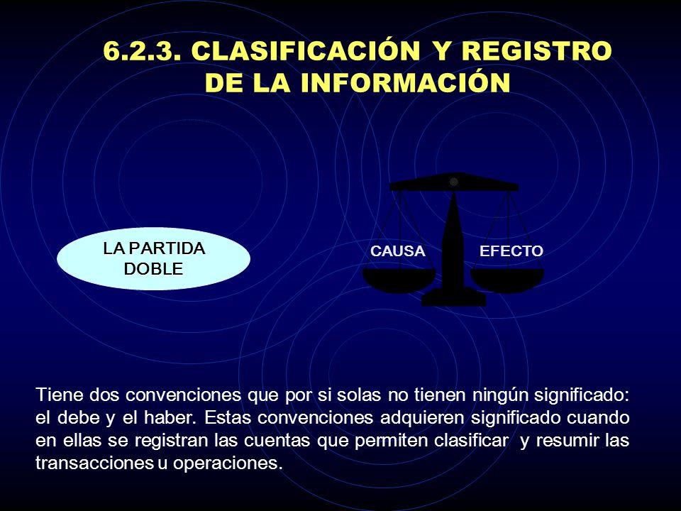 6.2.3. Clasificación y Registro de la Información ASIENTO DE CONTABILIDAD La información se clasifica y registra en asientos de contabilidad Esquema b