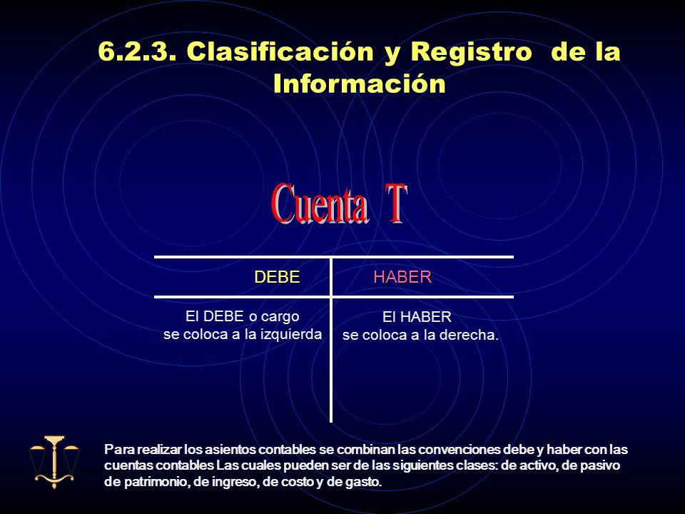 6.2.3. CLASIFICACIÓN Y REGISTRO DE LA INFORMACIÓN LA PARTIDA DOBLE CAUSAEFECTO Tiene dos convenciones que por si solas no tienen ningún significado: e