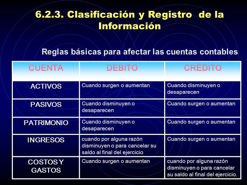 ACTIVOSPASIVOS OBL. FINANCI. CTAS X PAGARCAJA BANCOS CTAS X COBRAR INVENTARIOS P.P.E TOTAL ACTIVOS IMP. X PAGAR OBLIG. LABORA TOTAL PASIVOS PATRIMONIO
