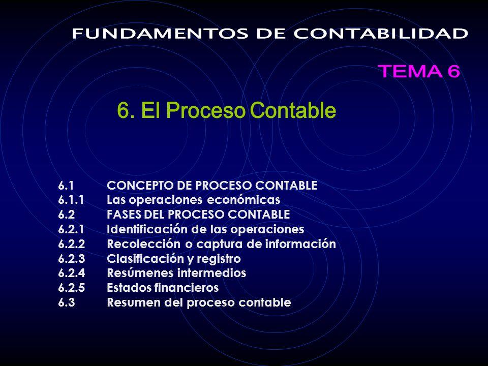 6.1CONCEPTO DE PROCESO CONTABLE 6.1.1 Las operaciones económicas 6.2FASES DEL PROCESO CONTABLE 6.2.1Identificación de las operaciones 6.2.2 Recolección o captura de información 6.2.3 Clasificación y registro 6.2.4 Resúmenes intermedios 6.2.5Estados financieros 6.3Resumen del proceso contable