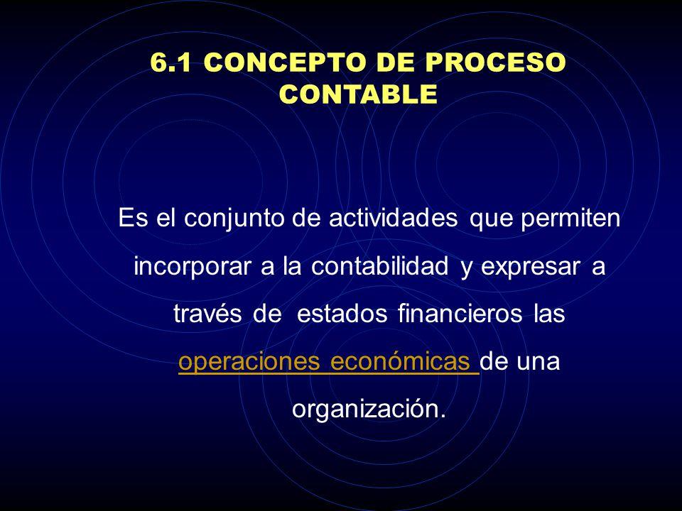 6.1 CONCEPTO DE PROCESO CONTABLE Es el conjunto de actividades que permiten incorporar a la contabilidad y expresar a través de estados financieros las operaciones económicas de una organización.