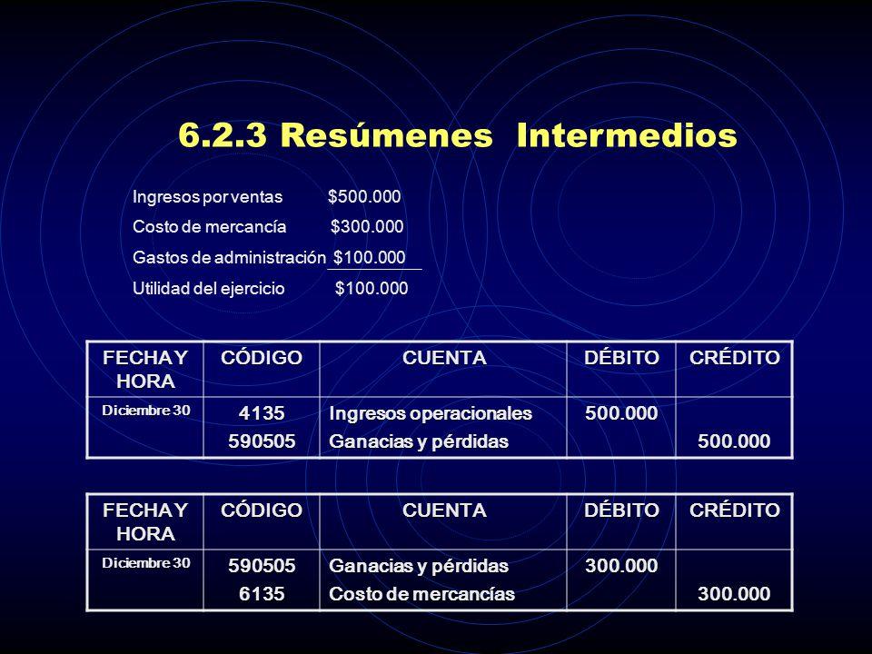 La diferencia entre el registro débito y el registro crédito es el resultado del ejercicio (utilidad o pérdida). Si los ingresos son mayores a los gas