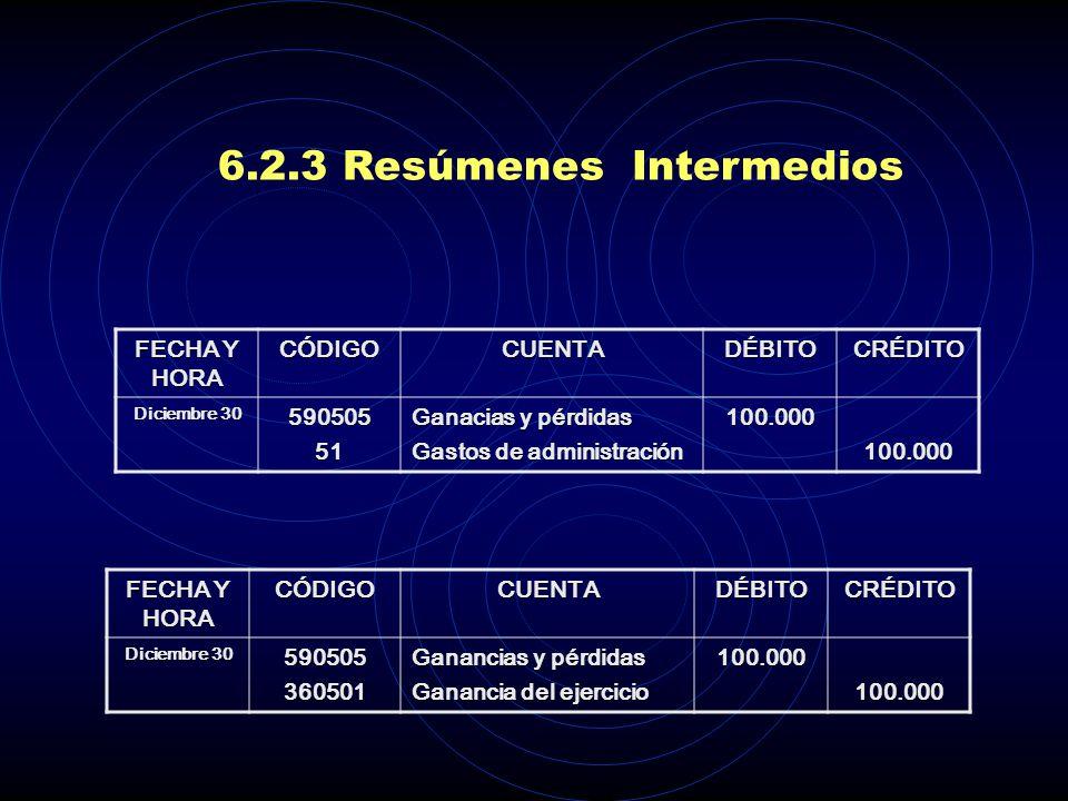 6.2.3 Resúmenes Intermedios FECHA Y HORA CÓDIGOCUENTADÉBITOCRÉDITO Diciembre 30 4135590505 Ingresos operacionales Ganacias y pérdidas 500.000500.000 F