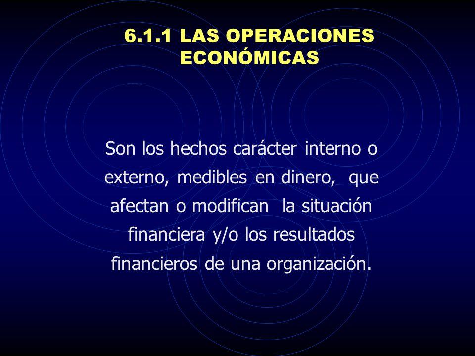 6.1.1 LAS OPERACIONES ECONÓMICAS Son los hechos carácter interno o externo, medibles en dinero, que afectan o modifican la situación financiera y/o los resultados financieros de una organización.