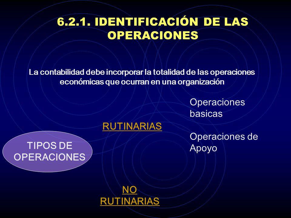 6.2. FASES DEL PROCESO CONTABLE 1.IDENTIFICACIÓN DE LAS OPERACIONES 2. RECOLECCIÓN O CAPTURA DE INFORMACIÓN 3. CLASIFICACIÓN YREGISTRO 5. ESTADOS FINA