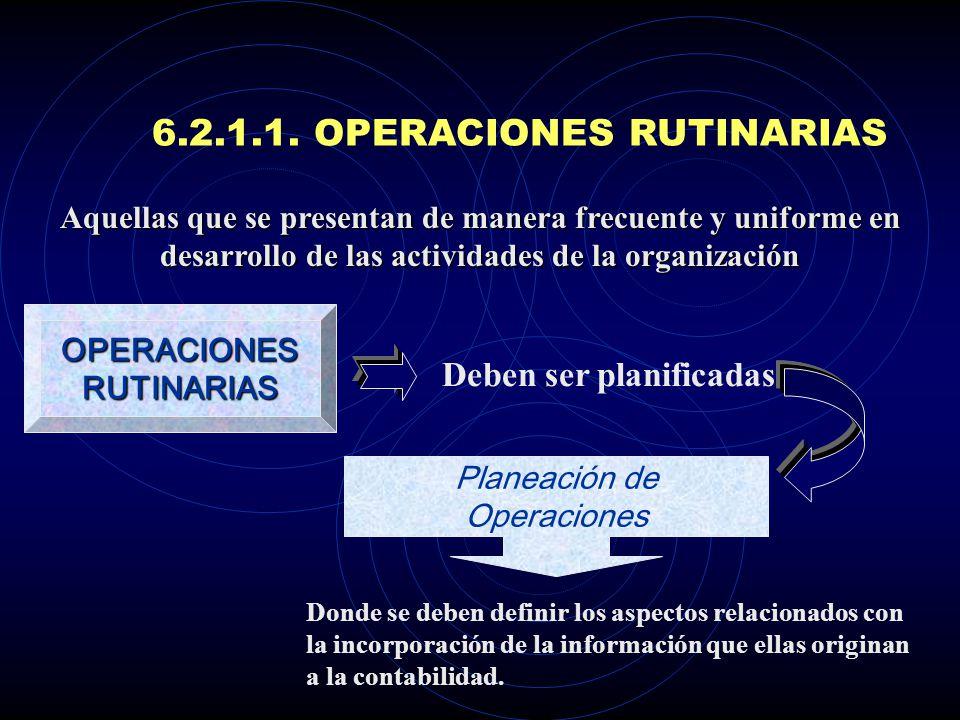 6.2.1. IDENTIFICACIÓN DE LAS OPERACIONES La contabilidad debe incorporar la totalidad de las operaciones económicas que ocurran en una organización TI