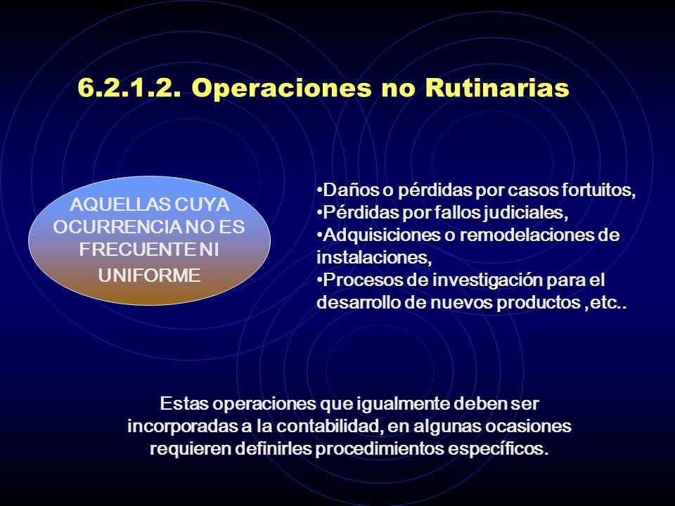 6.2.1.1. Operaciones Rutinarias OPERACIONES BÁSICAS Para la obtención de los bienes o servicios que constituyen el objeto social de la organización. G