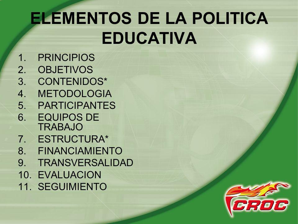 ELEMENTOS DE LA POLITICA EDUCATIVA 1.PRINCIPIOS 2.OBJETIVOS 3.CONTENIDOS* 4.METODOLOGIA 5.PARTICIPANTES 6.EQUIPOS DE TRABAJO 7.ESTRUCTURA* 8.FINANCIAM