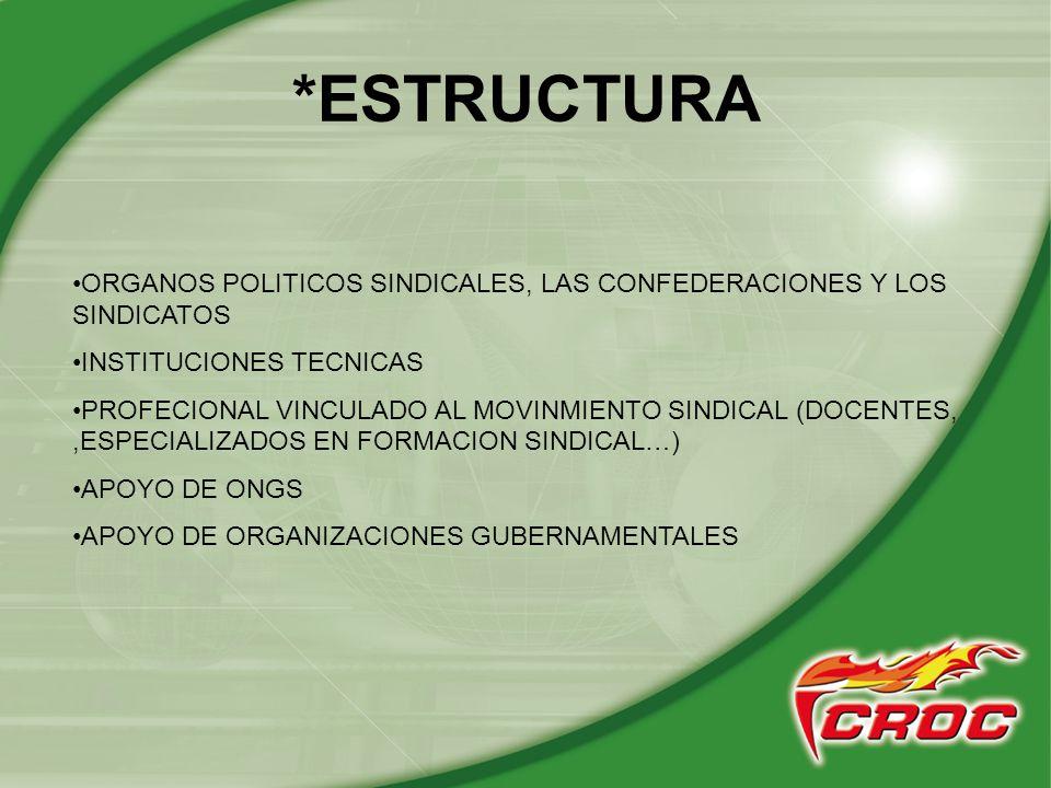 *ESTRUCTURA ORGANOS POLITICOS SINDICALES, LAS CONFEDERACIONES Y LOS SINDICATOS INSTITUCIONES TECNICAS PROFECIONAL VINCULADO AL MOVINMIENTO SINDICAL (D