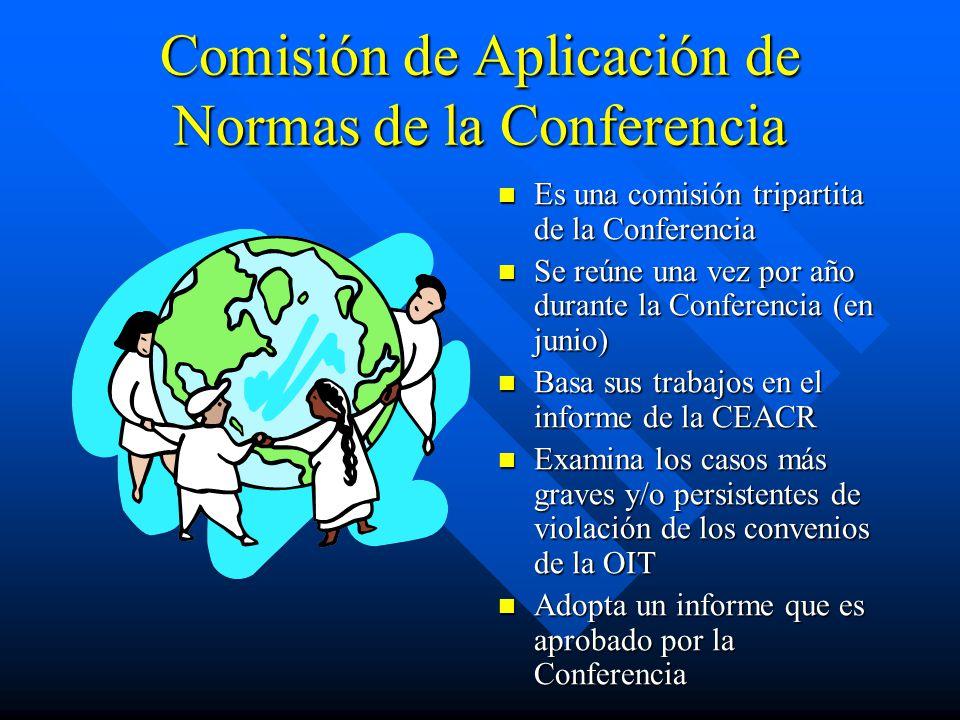 Comisión de Aplicación de Normas de la Conferencia Es una comisión tripartita de la Conferencia Se reúne una vez por año durante la Conferencia (en ju