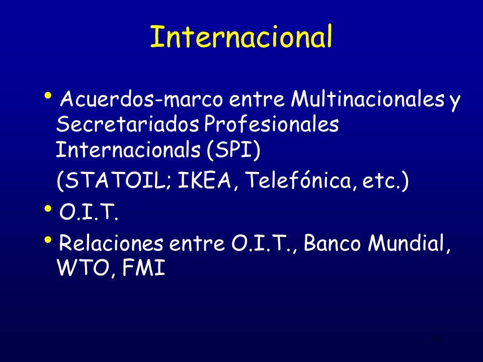 10 Internacional Acuerdos-marco entre Multinacionales y Secretariados Profesionales Internacionals (SPI) (STATOIL; IKEA, Telefónica, etc.) O.I.T. Rela
