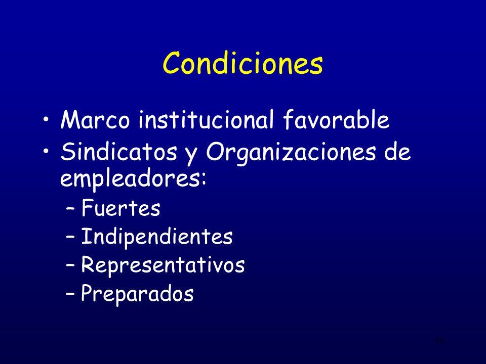16 Condiciones Marco institucional favorable Sindicatos y Organizaciones de empleadores: –Fuertes –Indipendientes –Representativos –Preparados