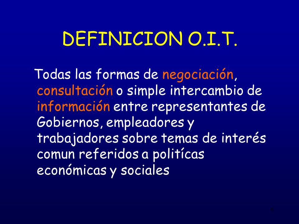 6 DEFINICION O.I.T. Todas las formas de negociación, consultación o simple intercambio de información entre representantes de Gobiernos, empleadores y