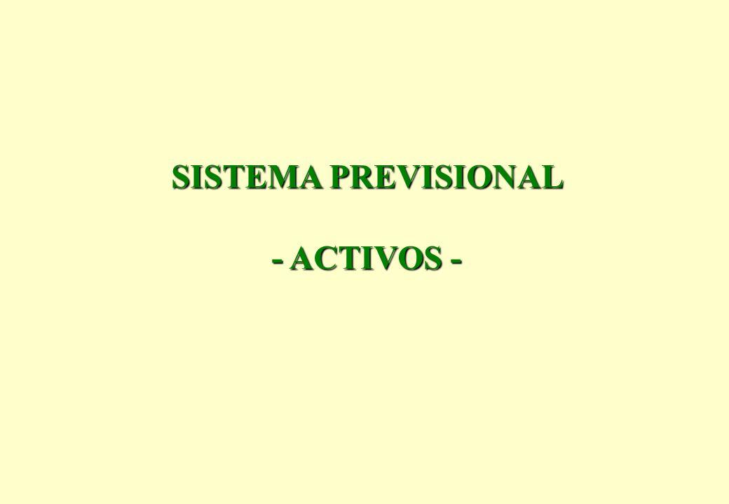 SISTEMA PREVISIONAL - ACTIVOS -