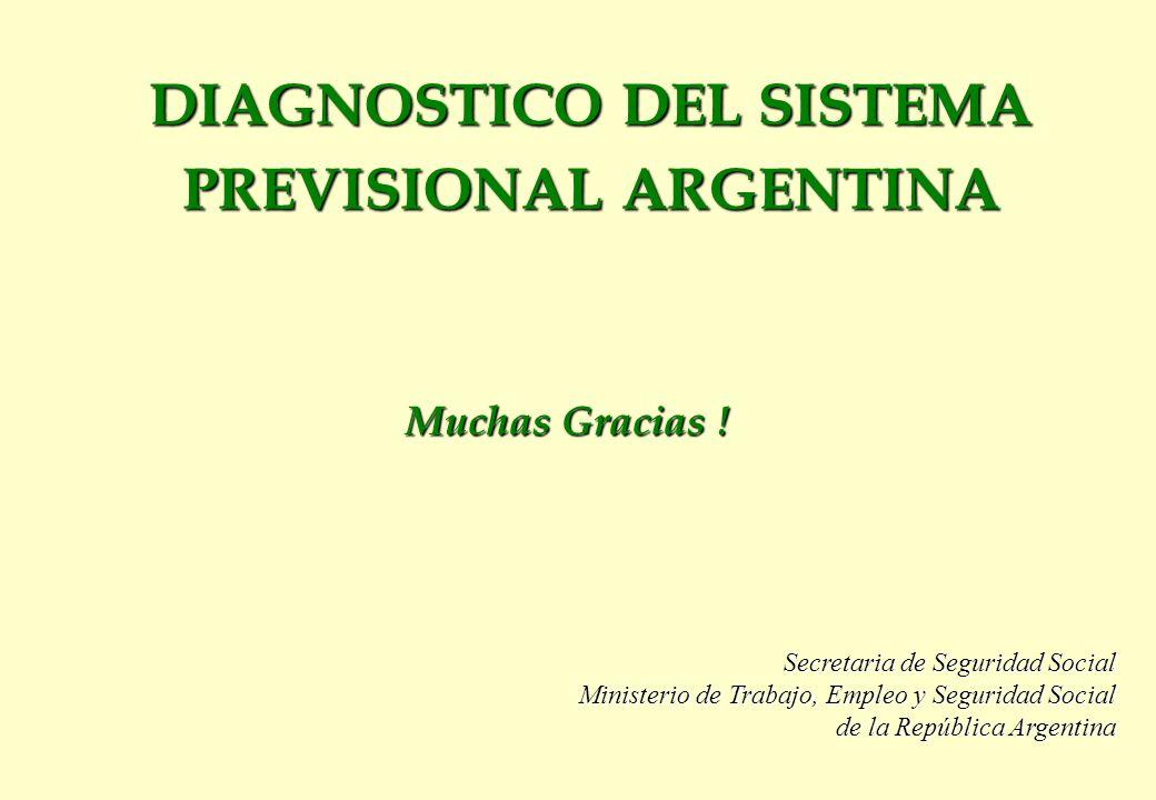 DIAGNOSTICO DEL SISTEMA PREVISIONAL ARGENTINA Secretaria de Seguridad Social Ministerio de Trabajo, Empleo y Seguridad Social de la República Argentin