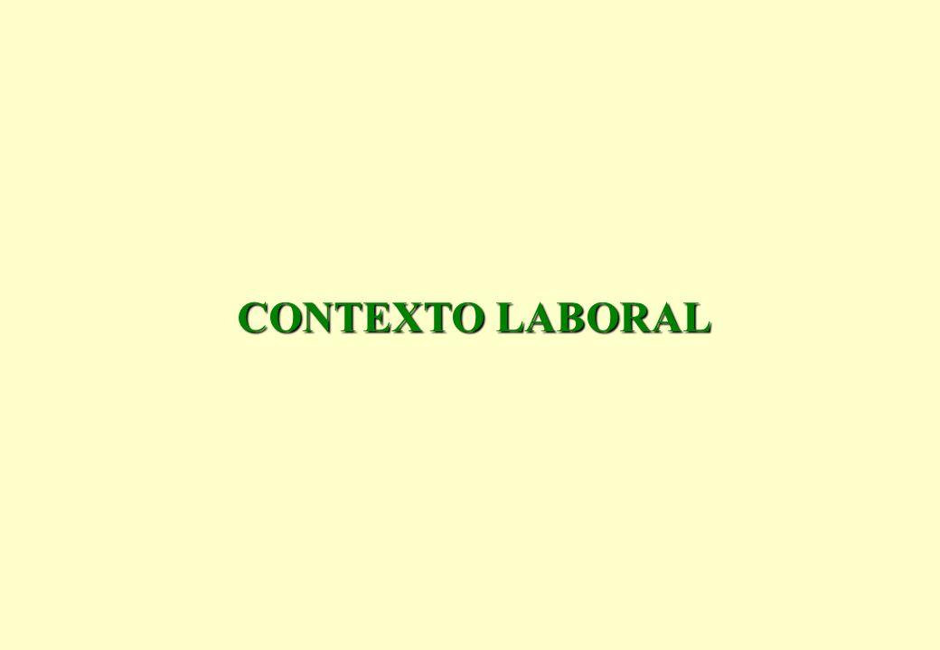 INDICADORES DEL MERCADO LABORAL