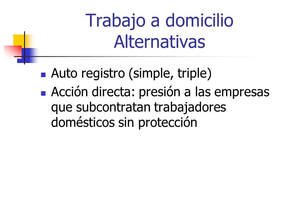 Trabajo a domicilio Alternativas Auto registro (simple, triple) Acción directa: presión a las empresas que subcontratan trabajadores domésticos sin pr