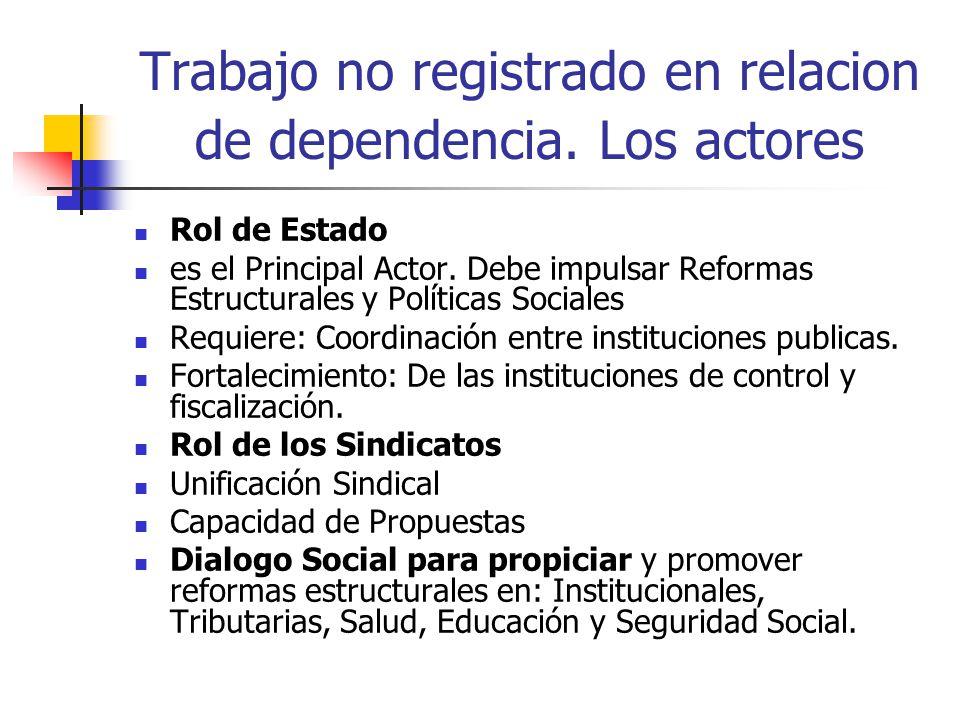 Trabajo no registrado en relacion de dependencia. Los actores Rol de Estado es el Principal Actor. Debe impulsar Reformas Estructurales y Políticas So