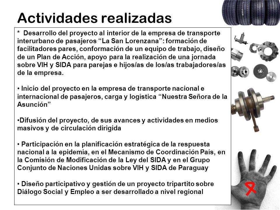 Actividades realizadas * Desarrollo del proyecto al interior de la empresa de transporte interurbano de pasajeros La San Lorenzana: formación de facil