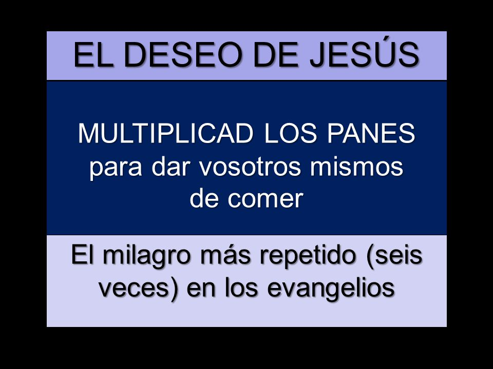 12/06/2014 MULTIPLICAD LOS PANES para dar vosotros mismos de comer EL DESEO DE JESÚS El milagro más repetido (seis veces) en los evangelios