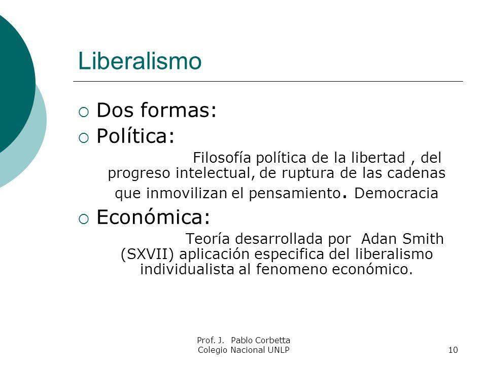 Prof. J. Pablo Corbetta Colegio Nacional UNLP10 Liberalismo Dos formas: Política: Filosofía política de la libertad, del progreso intelectual, de rupt