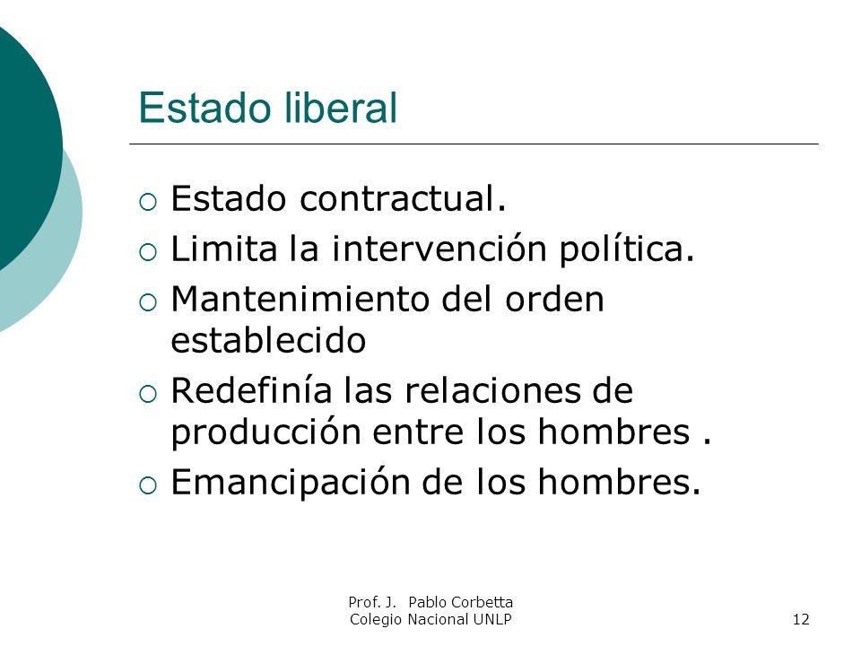 Prof. J. Pablo Corbetta Colegio Nacional UNLP12 Estado liberal Estado contractual. Limita la intervención política. Mantenimiento del orden establecid