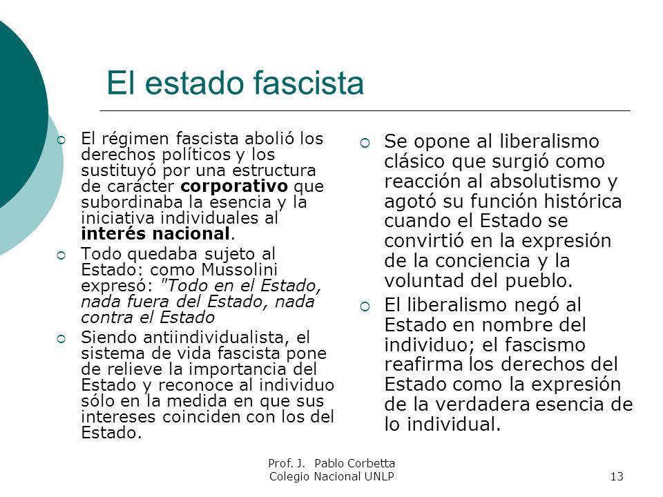 Prof. J. Pablo Corbetta Colegio Nacional UNLP13 El estado fascista El régimen fascista abolió los derechos políticos y los sustituyó por una estructur