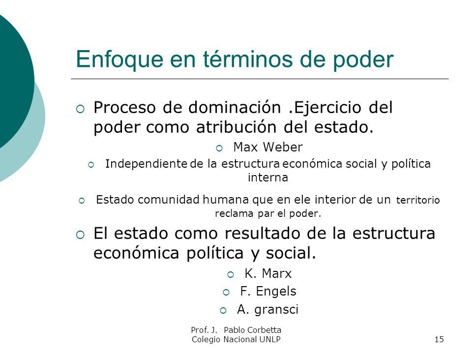 Prof. J. Pablo Corbetta Colegio Nacional UNLP15 Enfoque en términos de poder Proceso de dominación.Ejercicio del poder como atribución del estado. Max
