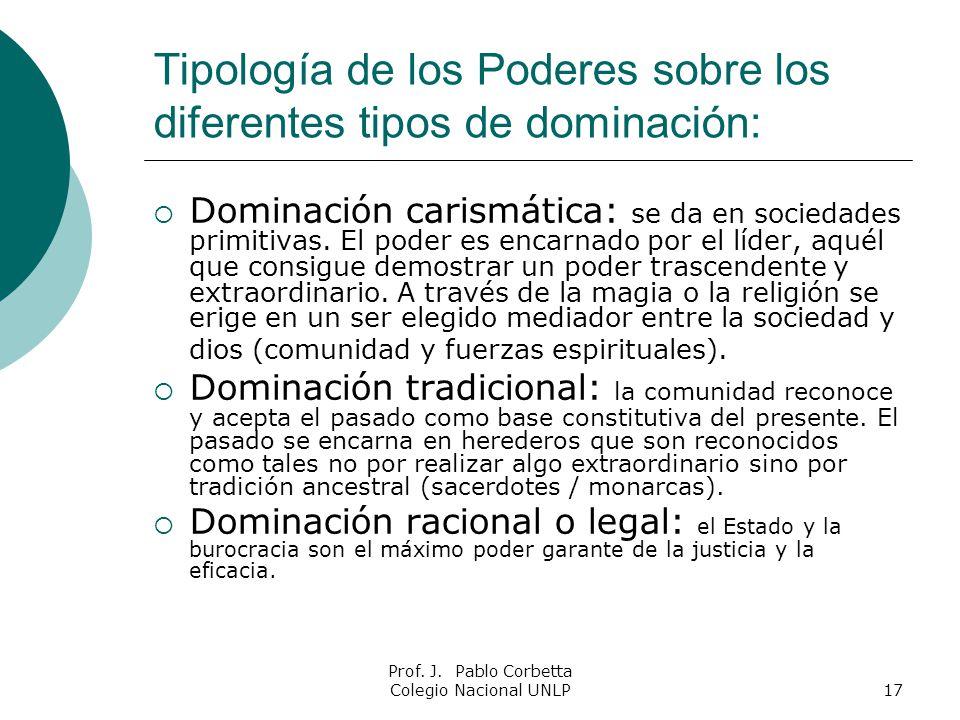 Prof. J. Pablo Corbetta Colegio Nacional UNLP17 Tipología de los Poderes sobre los diferentes tipos de dominación: Dominación carismática: se da en so