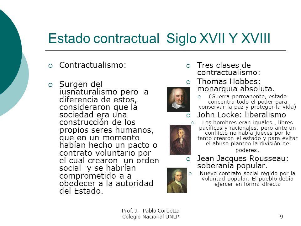 Prof. J. Pablo Corbetta Colegio Nacional UNLP9 Estado contractual Siglo XVII Y XVIII Contractualismo: Surgen del iusnaturalismo pero a diferencia de e