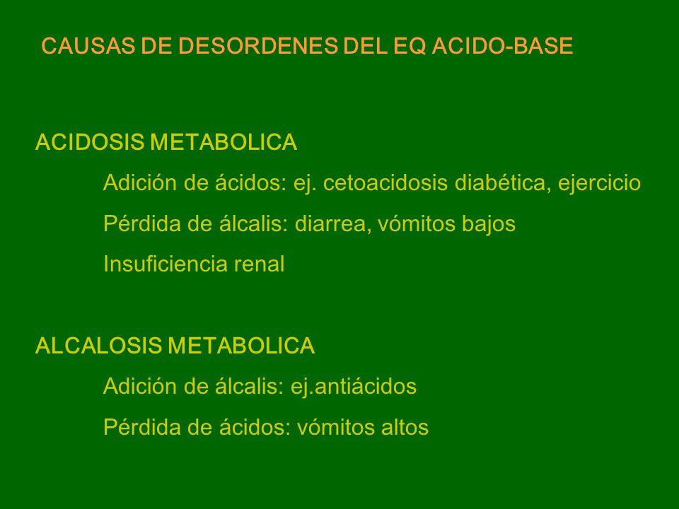 ACIDOSIS RESPIRATORIA Depresión del centro respiratorio (ej.