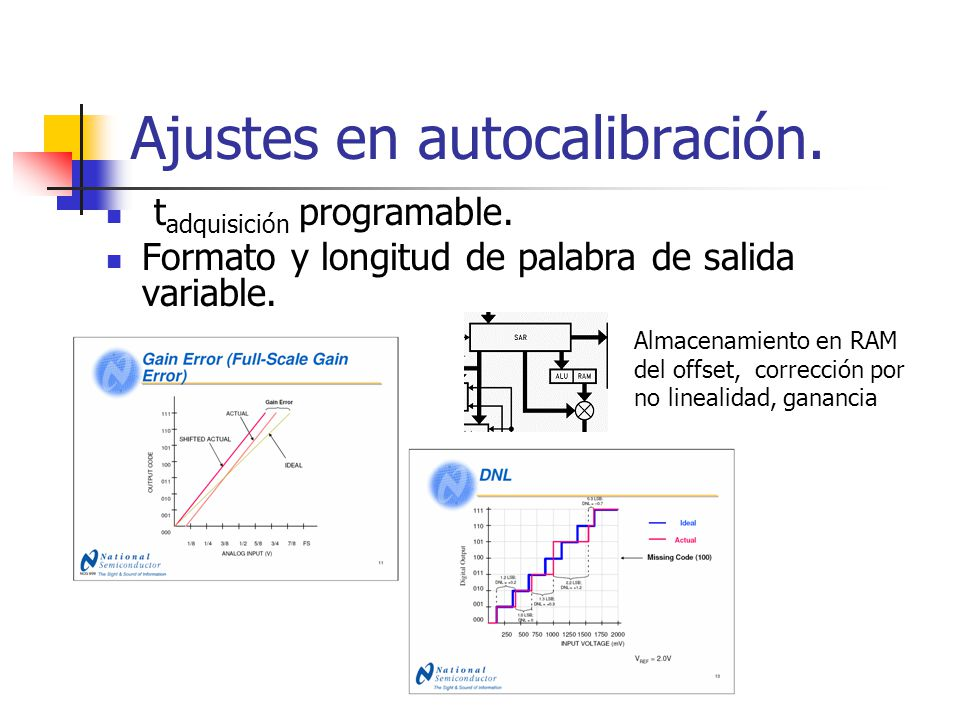 Ajustes en autocalibración. t adquisición programable. Formato y longitud de palabra de salida variable. Almacenamiento en RAM del offset, corrección