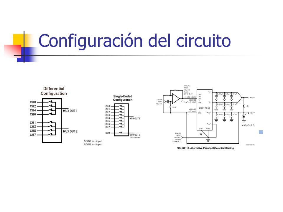 Comandos de programación TABLA 1 Formatos de salida 12 o 13 bits 8 a 9 con signo o sin signo.