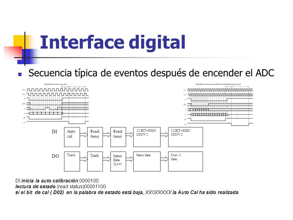 Interface digital Secuencia típica de eventos después de encender el ADC Auto cal Read Statu s Read Statu s 12 BIT+SIGN CONV 1 12 BIT+SIGN CONV 2 DI T