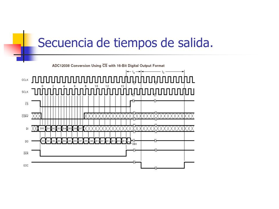 Interfaz serie Level traslator