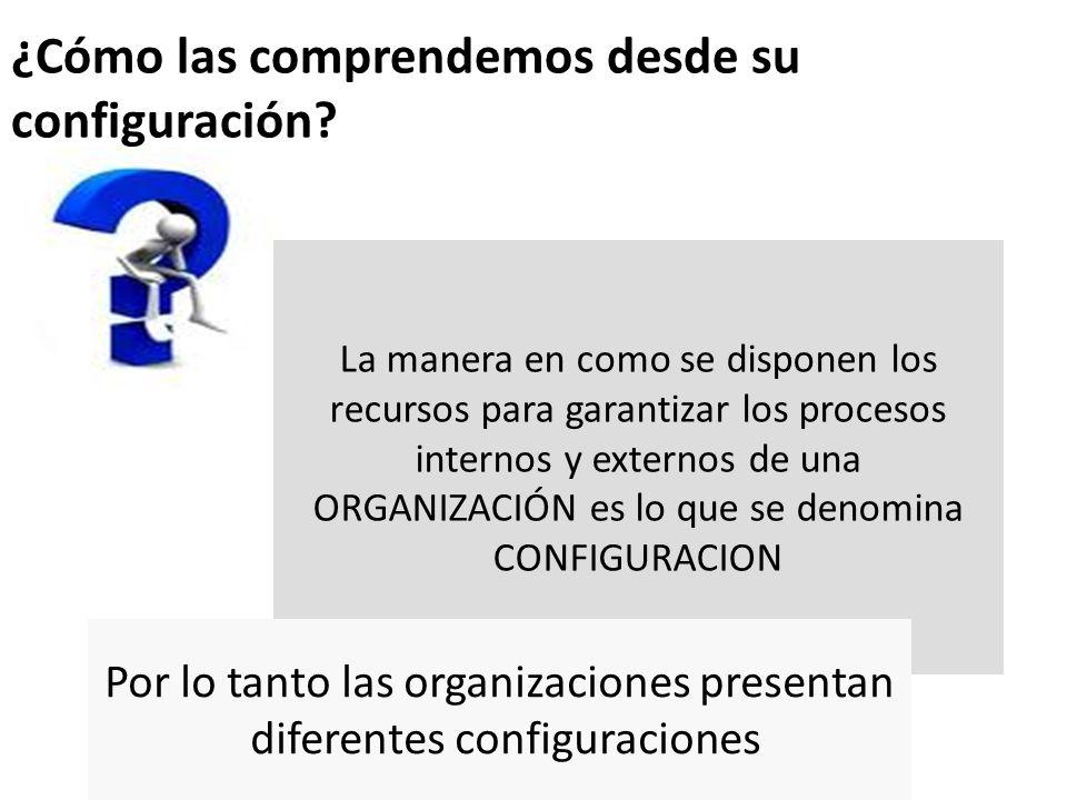 La manera en como se disponen los recursos para garantizar los procesos internos y externos de una ORGANIZACIÓN es lo que se denomina CONFIGURACION ¿Cómo las comprendemos desde su configuración.