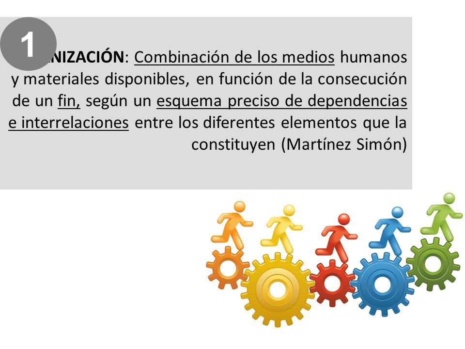 ORGANIZACIÓN: Combinación de los medios humanos y materiales disponibles, en función de la consecución de un fin, según un esquema preciso de dependencias e interrelaciones entre los diferentes elementos que la constituyen (Martínez Simón) 1