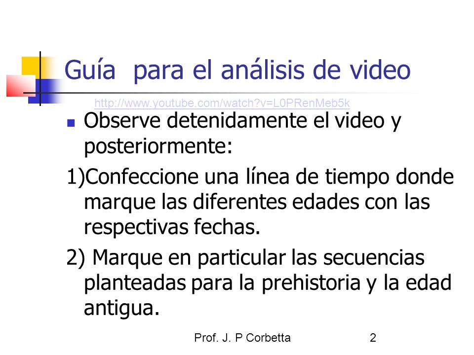 Prof. J. P Corbetta2 Guía para el análisis de video Observe detenidamente el video y posteriormente: 1)Confeccione una línea de tiempo donde marque la