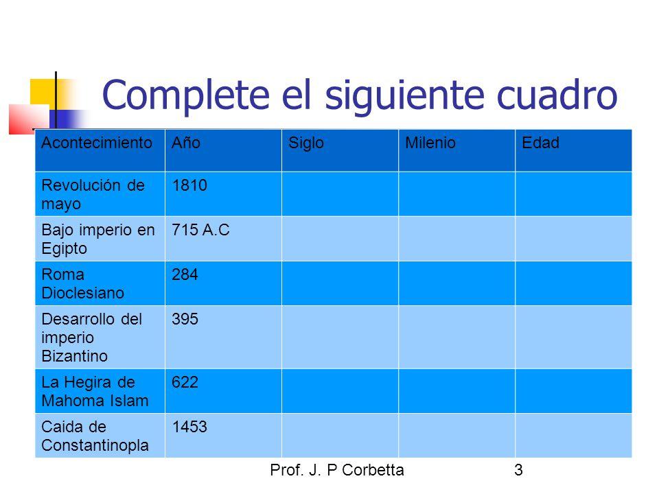 Prof. J. P Corbetta3 Complete el siguiente cuadro AcontecimientoAñoSigloMilenioEdad Revolución de mayo 1810 Bajo imperio en Egipto 715 A.C Roma Diocle