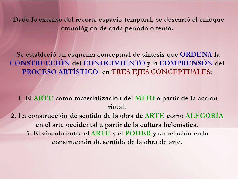 Eje 1 El arte como materialización del mito a partir de la acción ritual.