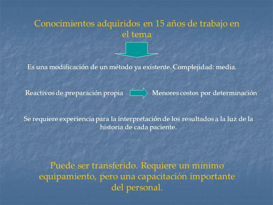 Conocimientos adquiridos en 15 años de trabajo en el tema Es una modificación de un método ya existente. Complejidad: media. Se requiere experiencia p