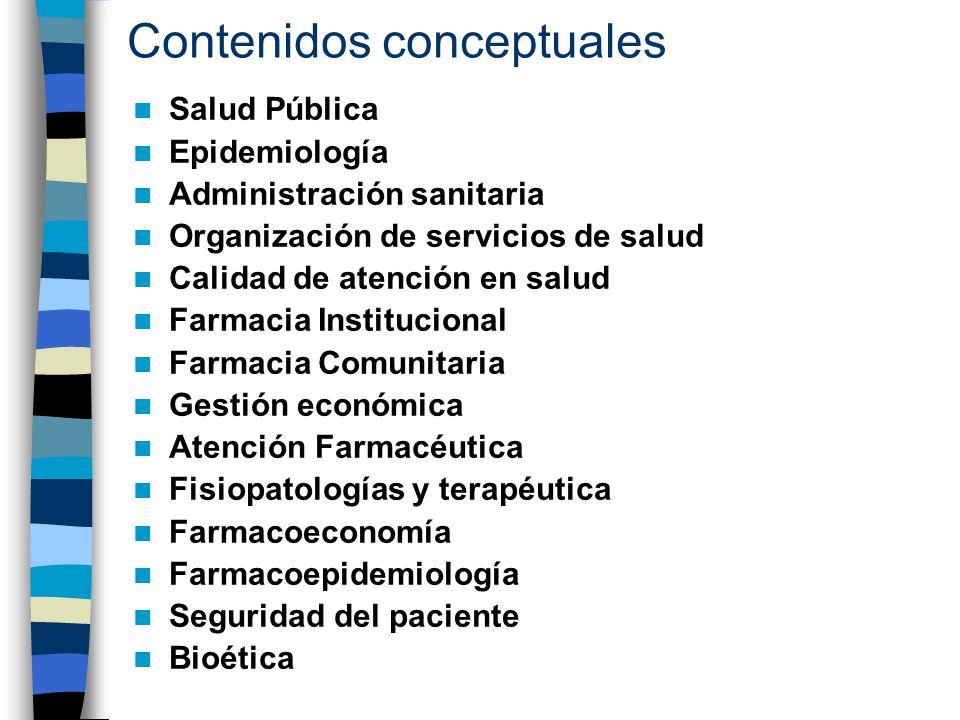 Contenidos conceptuales Salud Pública Epidemiología Administración sanitaria Organización de servicios de salud Calidad de atención en salud Farmacia