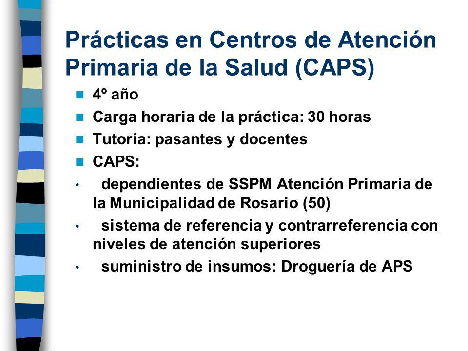 Prácticas en Centros de Atención Primaria de la Salud (CAPS) 4º año Carga horaria de la práctica: 30 horas Tutoría: pasantes y docentes CAPS: dependie