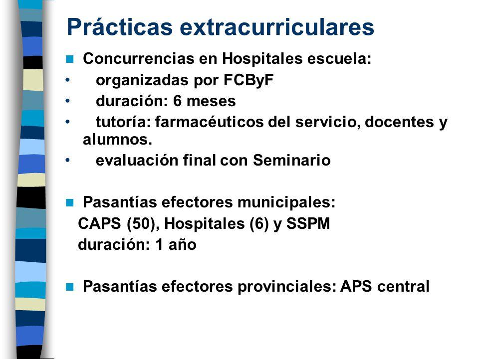 Prácticas extracurriculares Concurrencias en Hospitales escuela: organizadas por FCByF duración: 6 meses tutoría: farmacéuticos del servicio, docentes