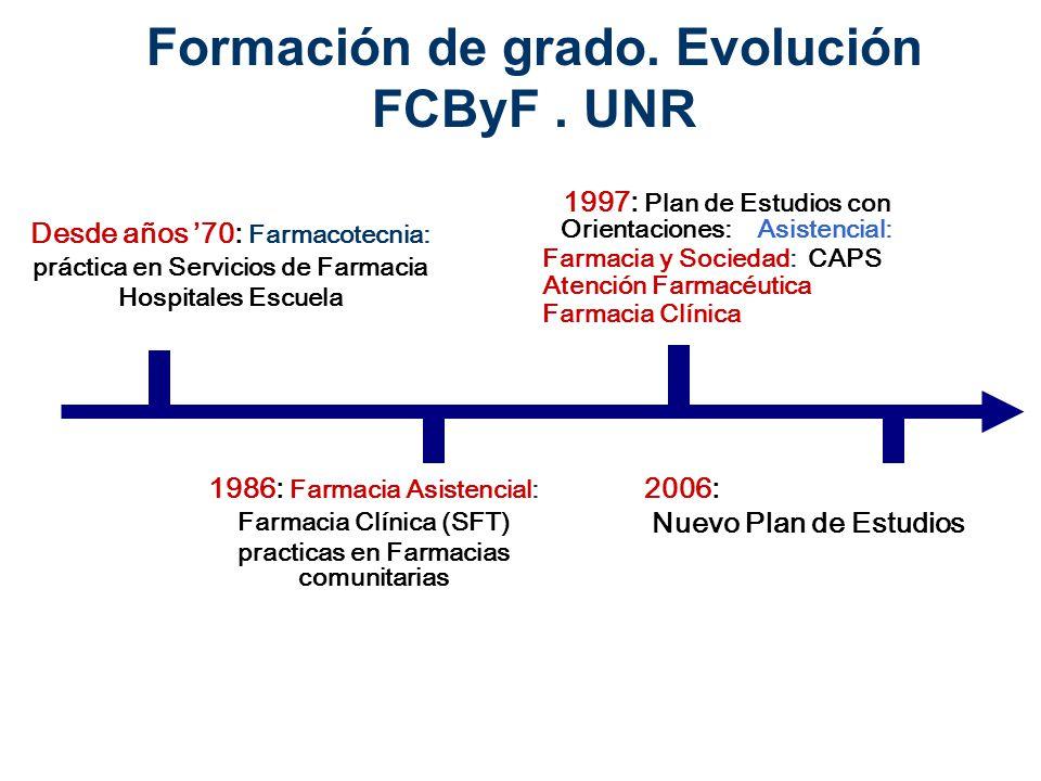 Formación de grado. Evolución FCByF. UNR Desde años 70: Farmacotecnia: práctica en Servicios de Farmacia Hospitales Escuela 1986: Farmacia Asistencial