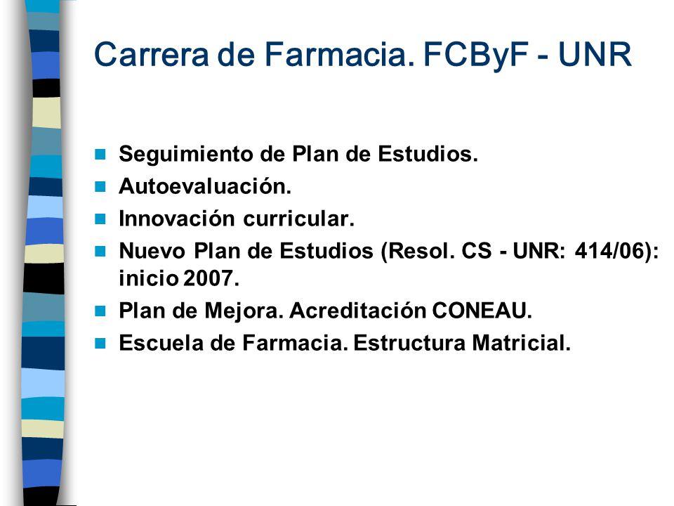 Carrera de Farmacia. FCByF - UNR Seguimiento de Plan de Estudios. Autoevaluación. Innovación curricular. Nuevo Plan de Estudios (Resol. CS - UNR: 414/