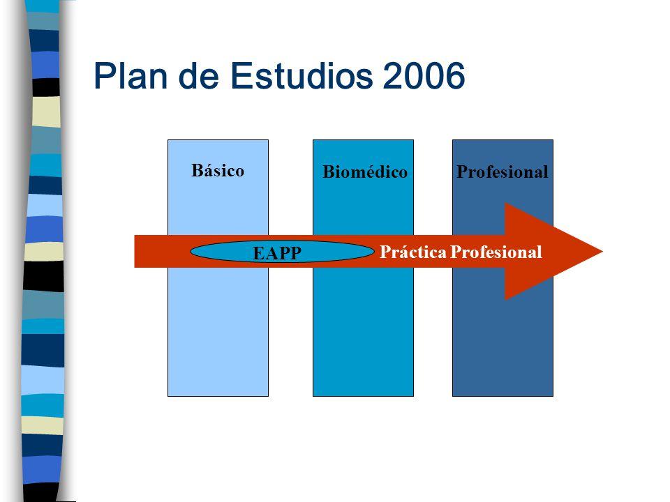 Básico BiomédicoProfesional Práctica Profesional Plan de Estudios 2006 EAPP