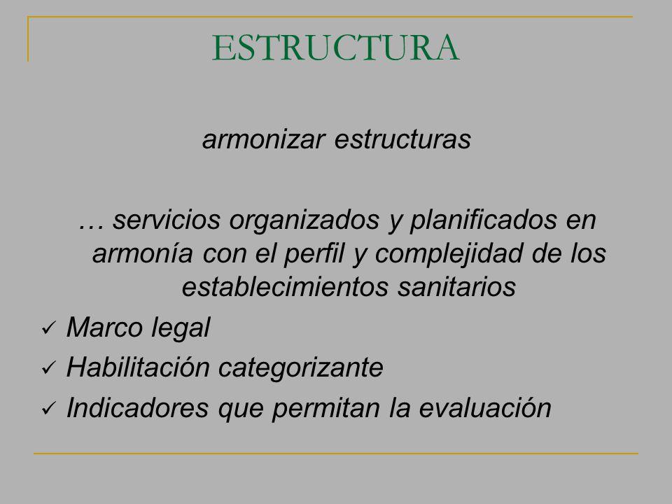 ESTRUCTURA armonizar estructuras … servicios organizados y planificados en armonía con el perfil y complejidad de los establecimientos sanitarios Marc