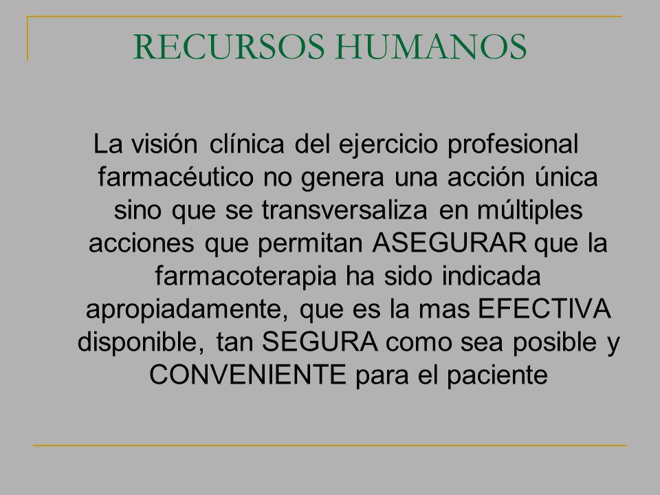La visión clínica del ejercicio profesional farmacéutico no genera una acción única sino que se transversaliza en múltiples acciones que permitan ASEG